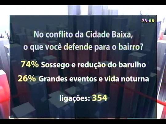 Conversas Cruzadas - O retorno da vida noturna da Cidade Baixa X o sossego dos moradores - Bloco 4 - 14/05/2014