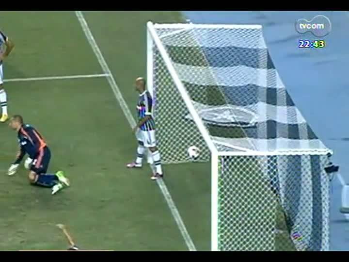Bate Bola - Vitória do Internacional no Gauchão e do Grêmio na Libertadores - Bloco 4 - 24/02/2013