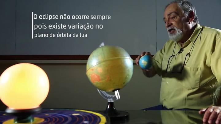 DCexplica: entenda como acontece um eclipse lunar