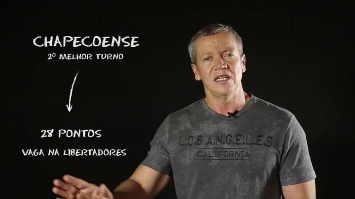 Quadro do professor Kmarão: conheça as chances da Chapecoense entrar na Libertadores