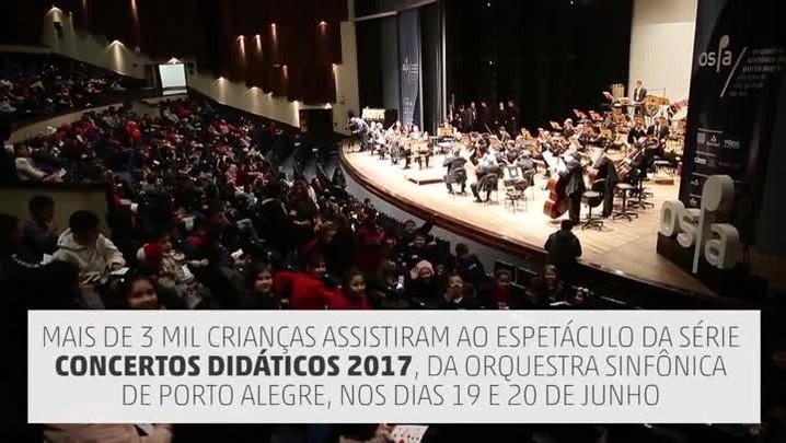 Pulos, danças e risadas: crianças assistem a concerto pela primeira vez