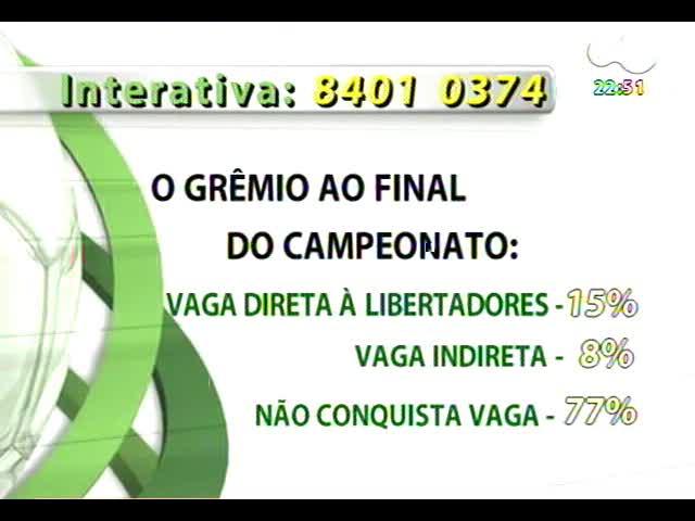 Bate Bola - Repercussão de toda rodada do Campeonato Brasileiro 2013 - Bloco 5 - 10/11/2013