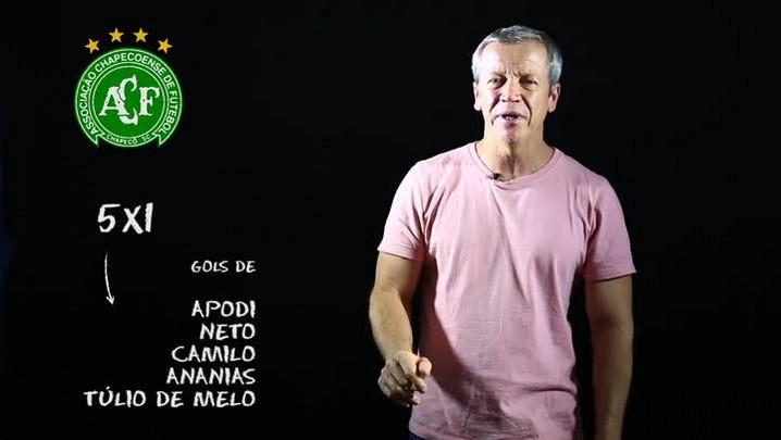 Quadro do professor Kmarão: a goleada da Chapecoense e o Joinville praticamente rebaixado