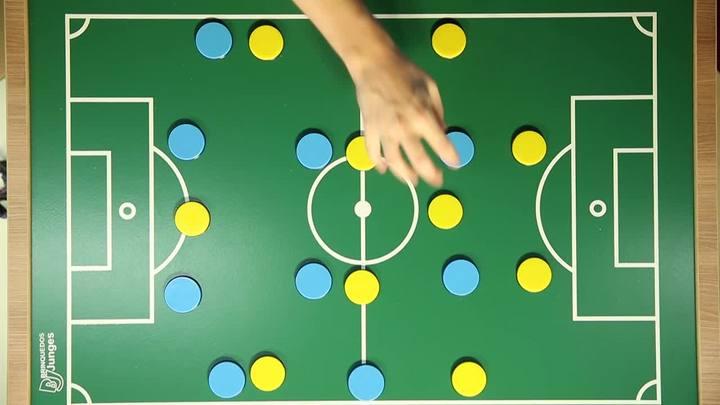 Desenho Tático: como joga o Uruguai que enfrentará o Brasil