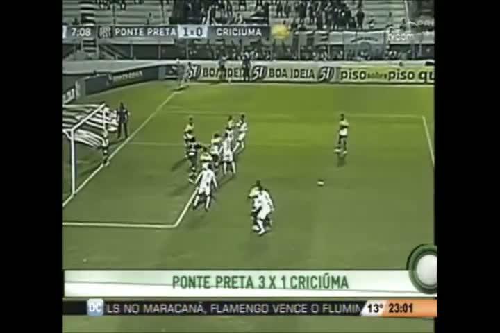 Bate Bola -- Comentários sobre o jogo Ponte Preta x Criciúma - 5º Bloco - 11-09-2013
