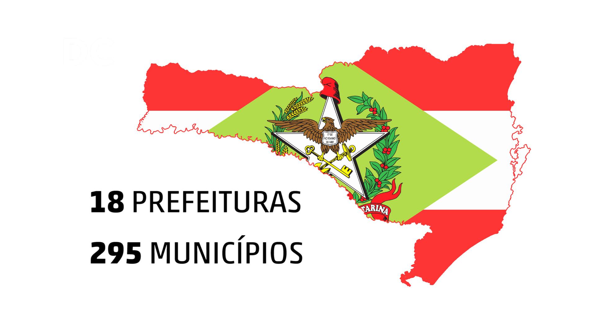 DC Explica: entenda o troca-troca de partido nas prefeituras catarinenses