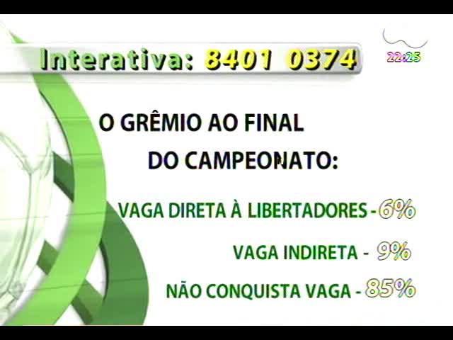 Bate Bola - Repercussão de toda rodada do Campeonato Brasileiro 2013 - Bloco 3 - 10/11/2013