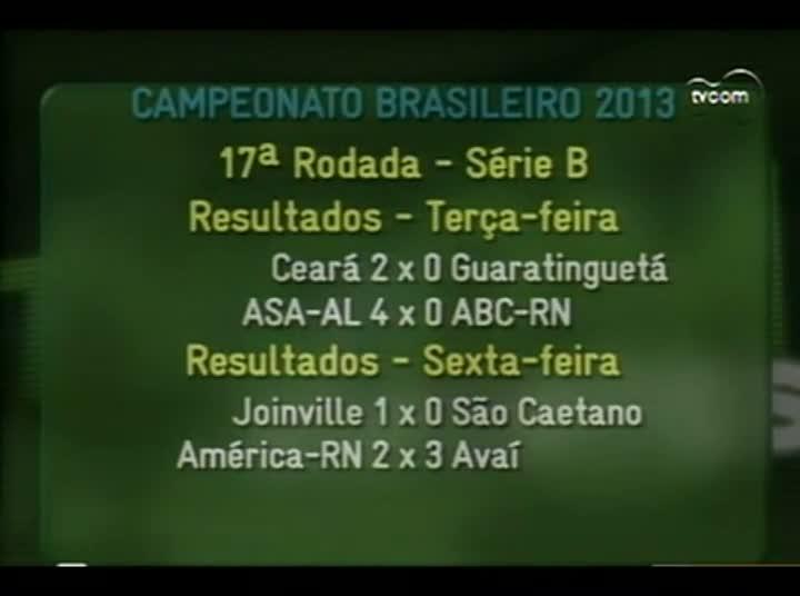 Bate Bola – Vitória do Figueirense sobre o Oeste. - 2º Bloco – 25-08-2013