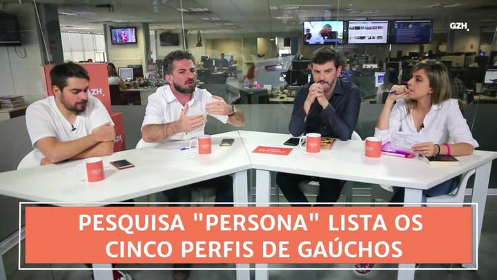 Conexão GaúchaZH: que tipo de gaúcho tu és?