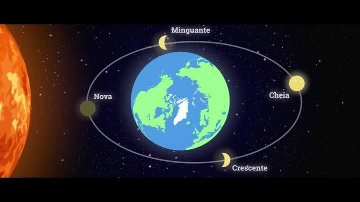 GaúchaZH Explica: o que é a superlua?