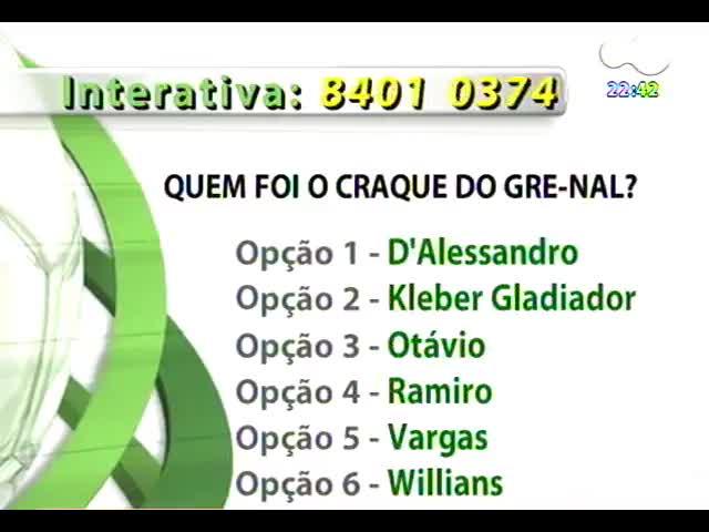 Bate Bola - A avaliação do Gre-nal - Bloco 4 - 20/10/2013
