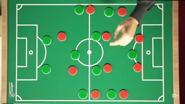 Desenho Tático: erros na saída de bola mataram o contra-ataque do Inter