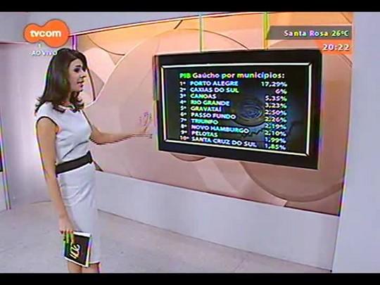 TVCOM 20 Horas - Relatório do PIB dos municípios gaúchos é divulgado - 11/12/2014