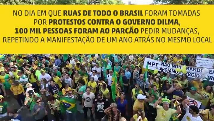 Veja como foram os protestos contra e pró Dilma