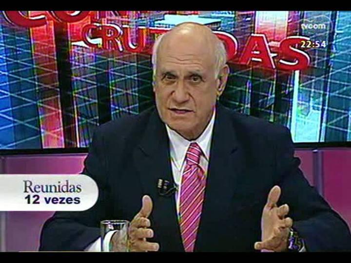 Conversas Cruzadas - O que é possível fazer para agilizar o pagamento de precatórios que estão na fila de espera do Estado - Bloco 3 - 28/02/2013