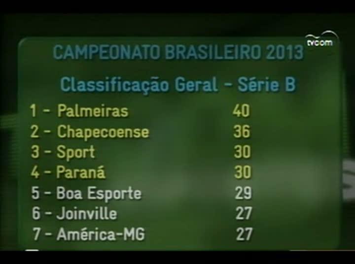 Bate Bola - Catarinenses na série B- 5º Bloco – 25-08-2013