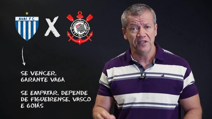 Quadro do Kamarão: a missão dos catarinenses na última rodada do Brasileirão