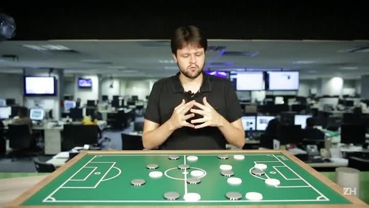 Desenho Tático: contra-ataque do Grêmio começou com movimentação dos volantes