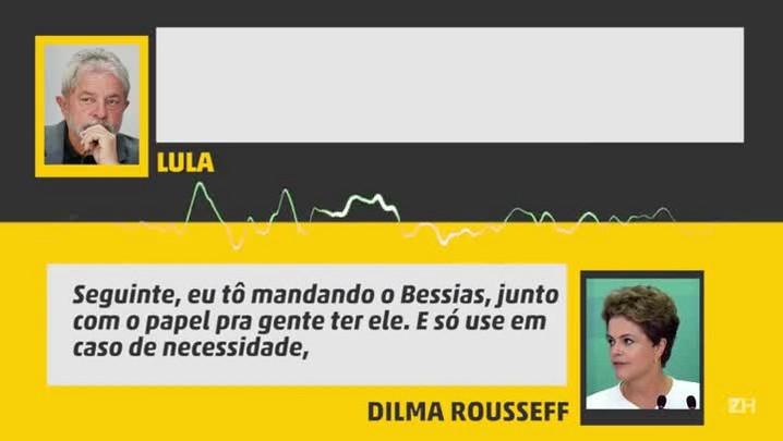 O telefonema de Lula e Dilma