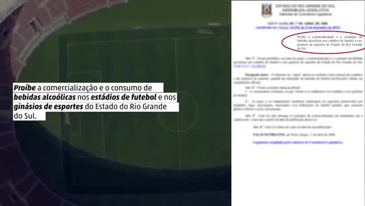 ZH flagra uso de álcool e drogas na Arena e Beira-Rio