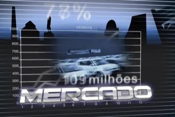Carros e Motos - JAC T8 chega ao Brasil - Bloco 2 - 27/04/2014