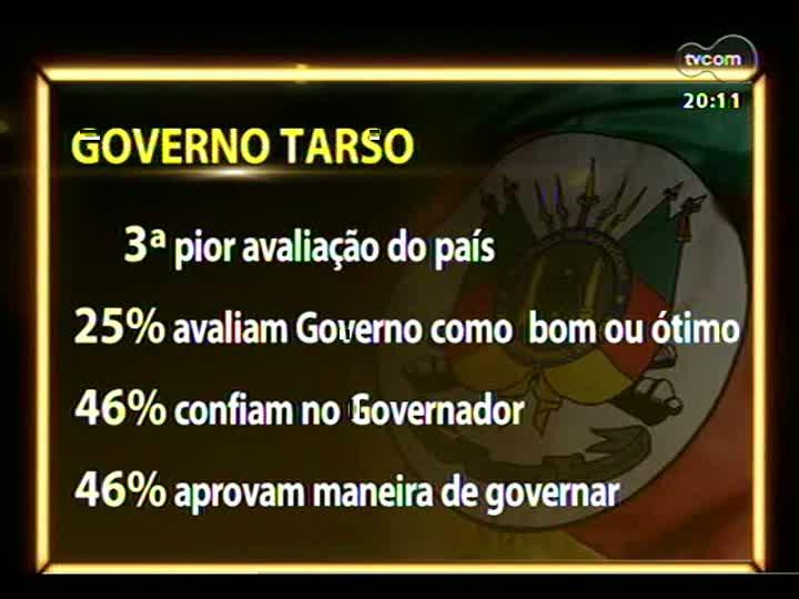 TVCOM 20 Horas - Depois dos protestos, pesquisa do Ibope mostra queda na avaliação dos governos - Bloco 2 - 25/07/2013