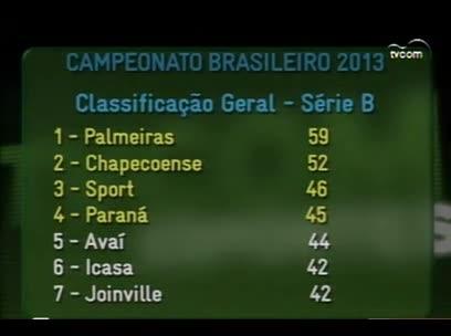Bate Bola – Mudanças no Campeonato Catarinense – 4º bloco – 06/09/2013