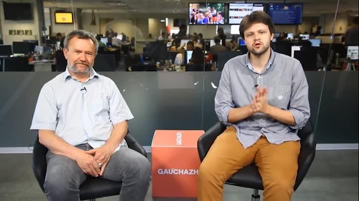 #CentralDoTorcedor: comentaristas projetam a rodada do Gauchão para a Dupla