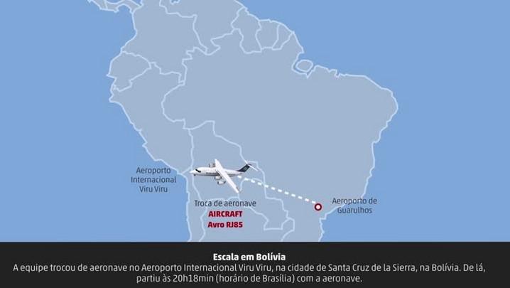 Confira o caminho que a delegação da Chape percorreu antes do acidente
