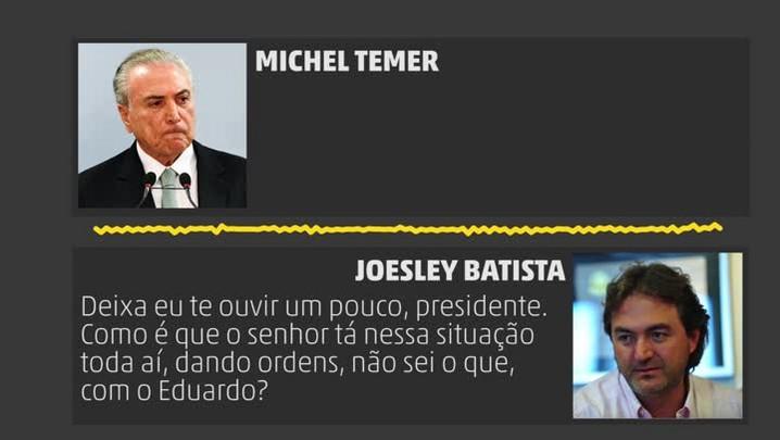 Confira trechos do diálogo entre Temer e Joesley Batista