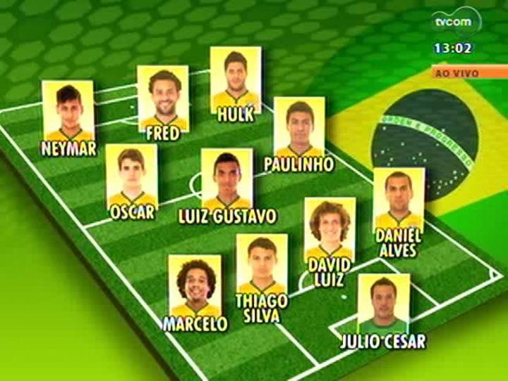 Fanáticos TVCOM - Balanço dos convocados para a Copa 2014 - Bloco 3 - 07/05/2014