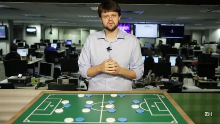 Desenho Tático: Grêmio encontrou solução para melhorar saída de bola