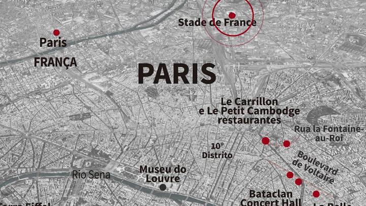 Como foi a sequência de ataques em Paris