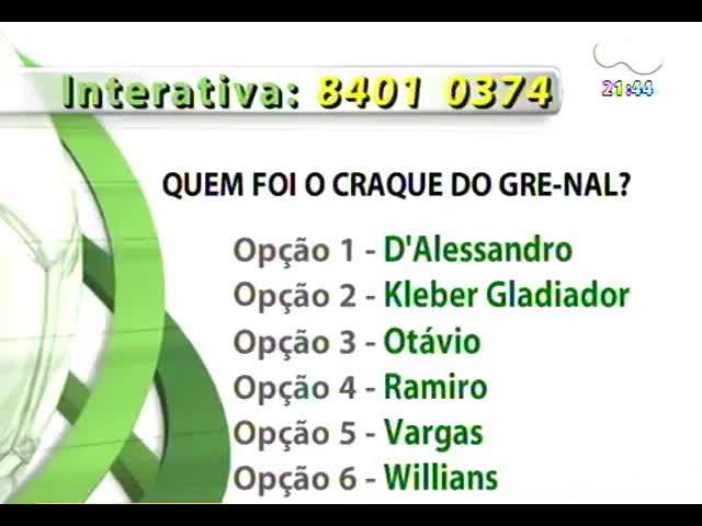 Bate Bola - A avaliação do Gre-nal - Bloco 2 - 20/10/2013