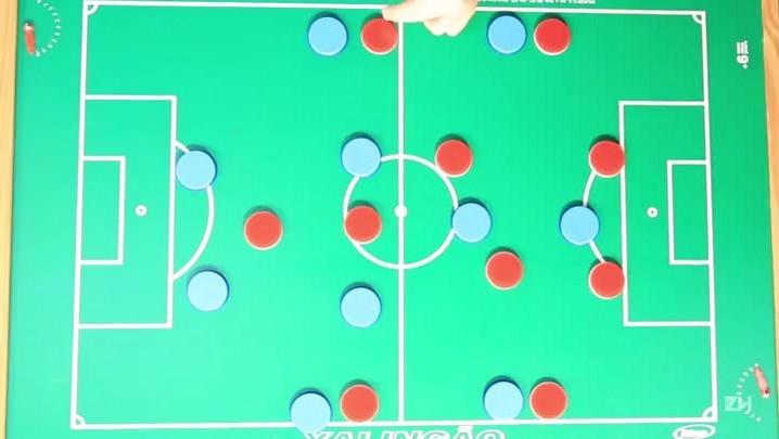 Desenho Tático: Inter controlou o Grêmio