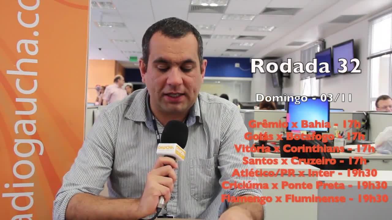 Pré-Rodada: Carlos Guimarães e a 32ª rodada do Brasileirão. 01/11/2013