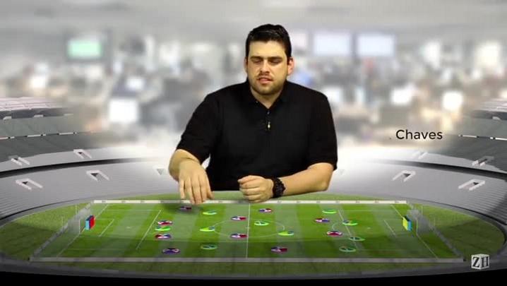 Desenho Tático analisa formação do Brasil para o amistoso contra o Panamá