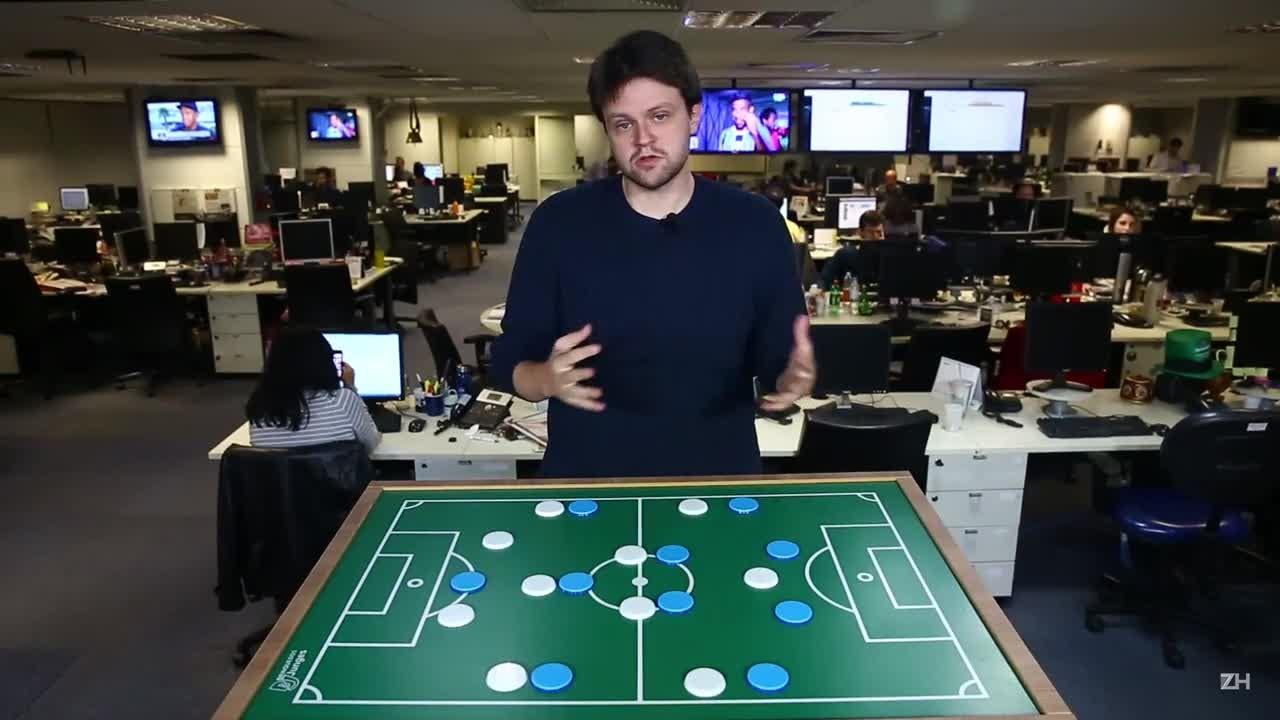 Desenho Tático Pós-Jogo: Grêmio foi contundente e testou alternativas no segundo tempo