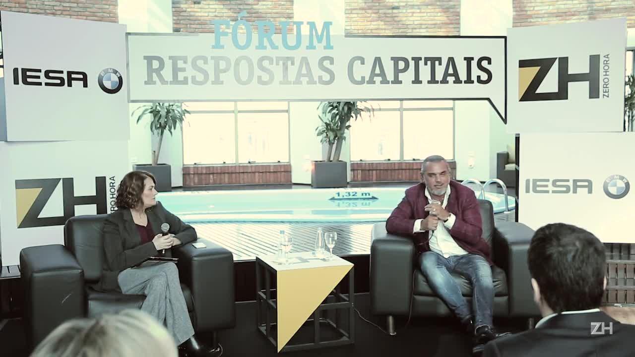 Fórum Respostas Capitais - Ricardo Vontobel: O Brasil e a crise