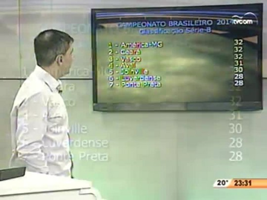 Bate Bola - Figueirense 5 Jogos sem Perder - 5ºBloco - 24.08.14
