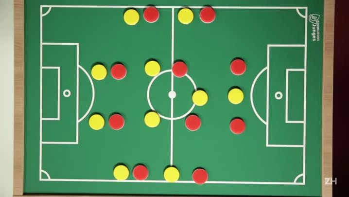 Desenho Tático: marcação adiantada deu vitória em atuação instável do Inter