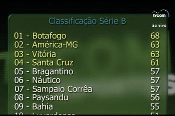 TVCOM Bate Bola.4º Bloco. 16.11.15