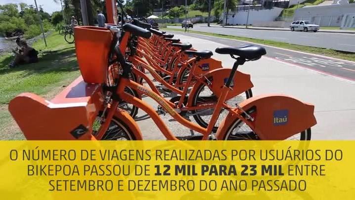 Verão em duas rodas: como estão as bikes de aluguel
