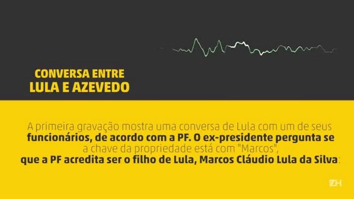 Grampo: Lula e Azevedo