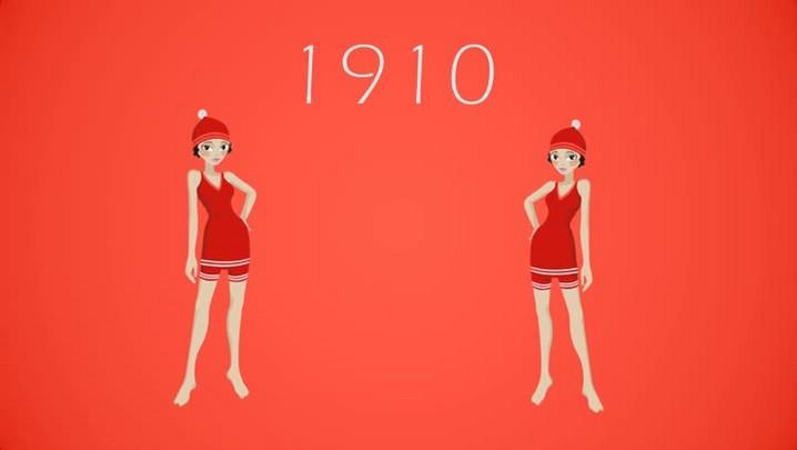 Evolução da moda praia ao longo dos anos
