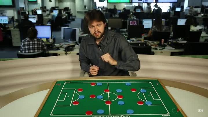 Desenho Tático no intervalo: Grêmio foi superior nos primeiros 45 minutos