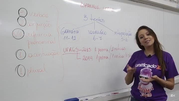 Espanhol: o que esperar da UFRGS em 2016