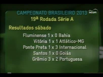 Bate Bola - análise e repercussão da derrota do Criciúma para o Botafogo- 2º Bloco – 08/09/2013