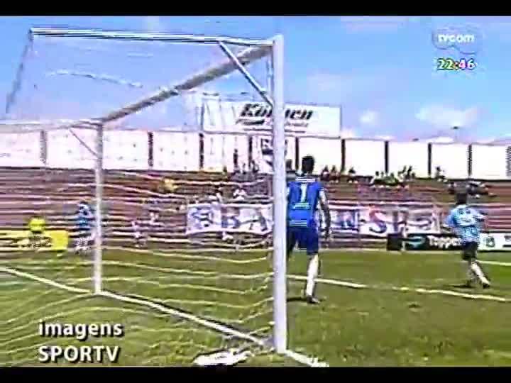 Bate Bola - 20/01/2013 - Bloco 5 - Primeira rodada do Gauchão