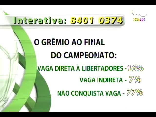 Bate Bola - Repercussão de toda rodada do Campeonato Brasileiro 2013 - Bloco 4 - 10/11/2013